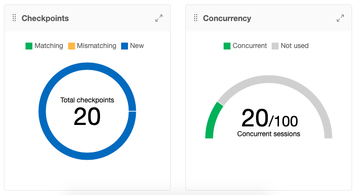 Visually Test Vue js Applications Using Storybook - DZone Performance
