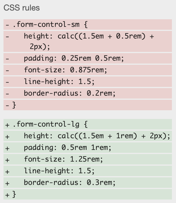 Examining CSS rules