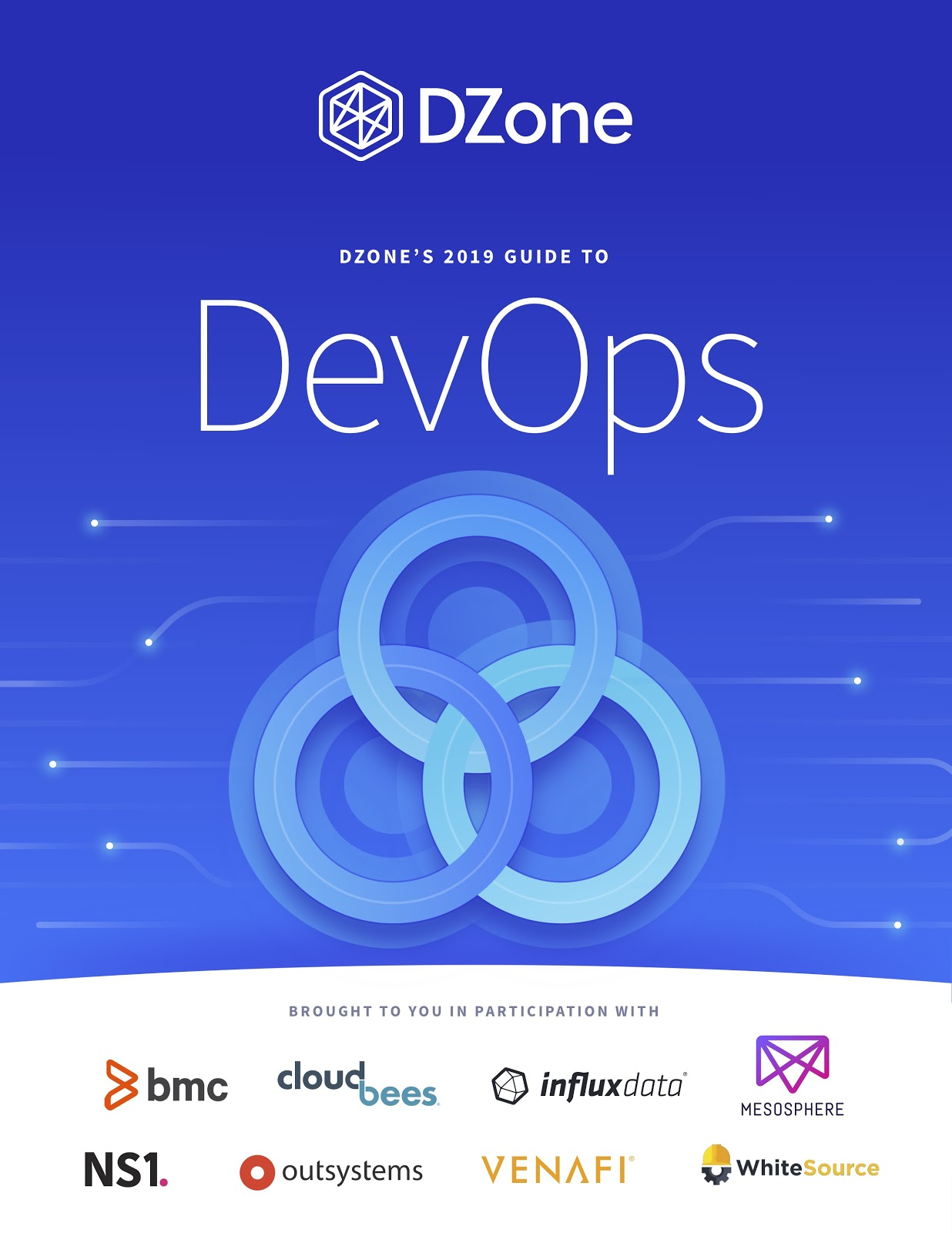 dzone researchguide devops2019 Cover
