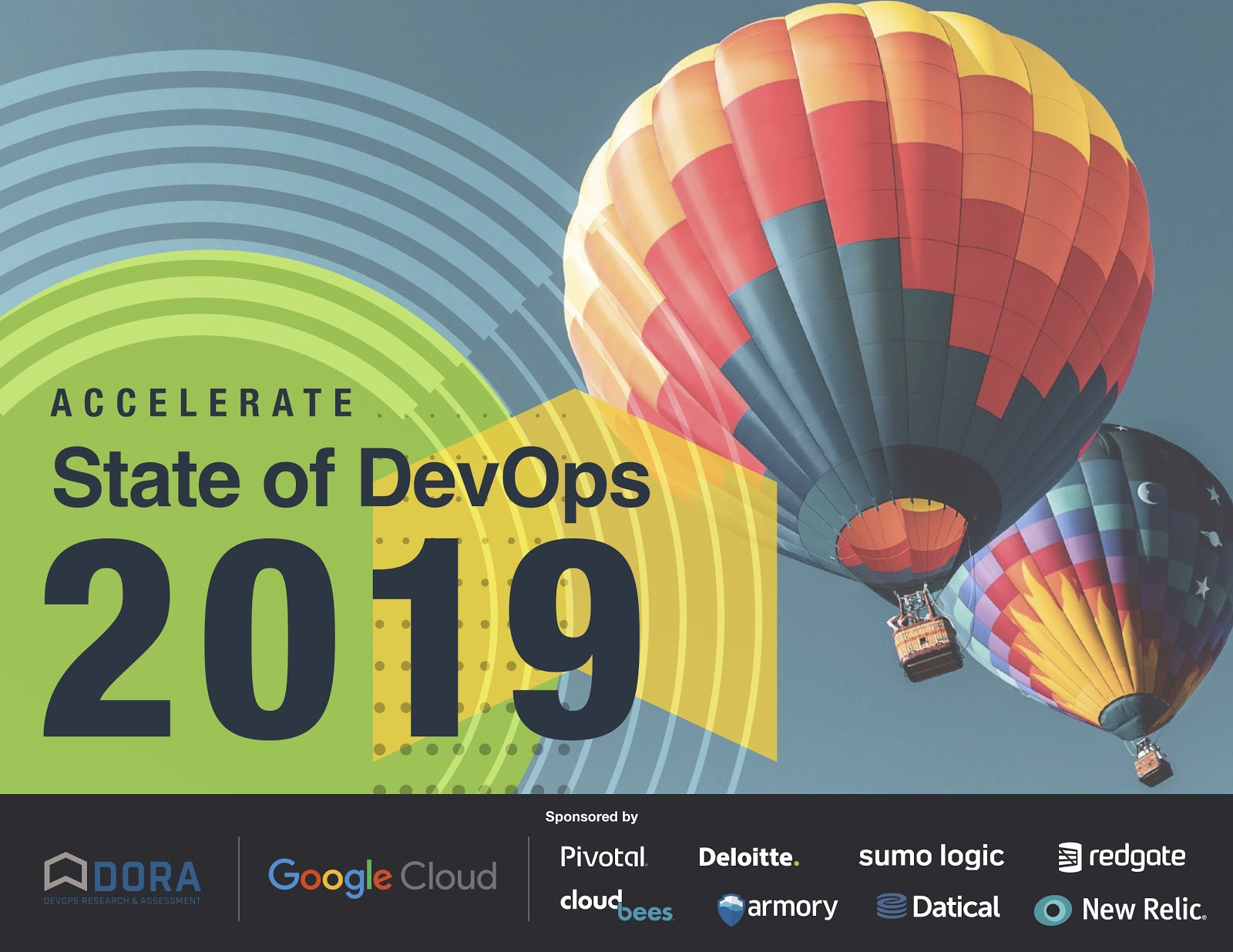 state of devops 2019 Cover