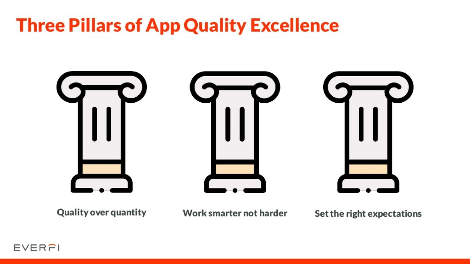 three pillars of app qualities